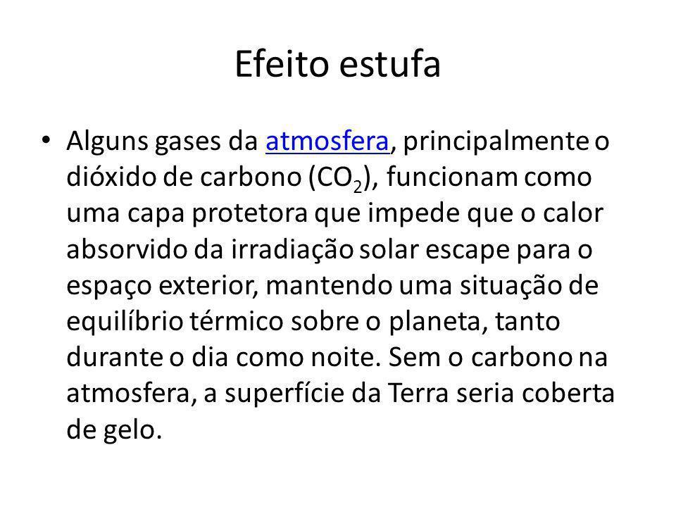Efeito estufa Alguns gases da atmosfera, principalmente o dióxido de carbono (CO 2 ), funcionam como uma capa protetora que impede que o calor absorvido da irradiação solar escape para o espaço exterior, mantendo uma situação de equilíbrio térmico sobre o planeta, tanto durante o dia como noite.