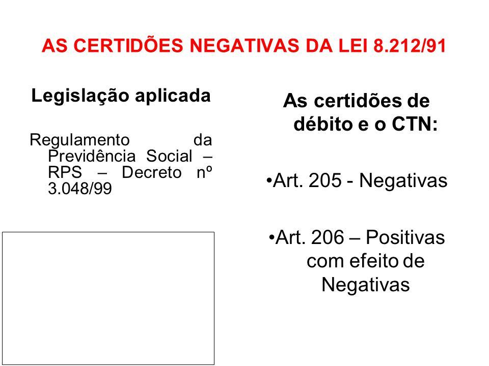 Órgãos expedidores das certidões: RFB e PGFN Certidão Conjunta: Receita Federal do Brasil e Procuradoria-Geral da Fazenda Nacional (PGFN), em relação às contribuições de que tratam os incisos VI e VII do parágrafo único do art.