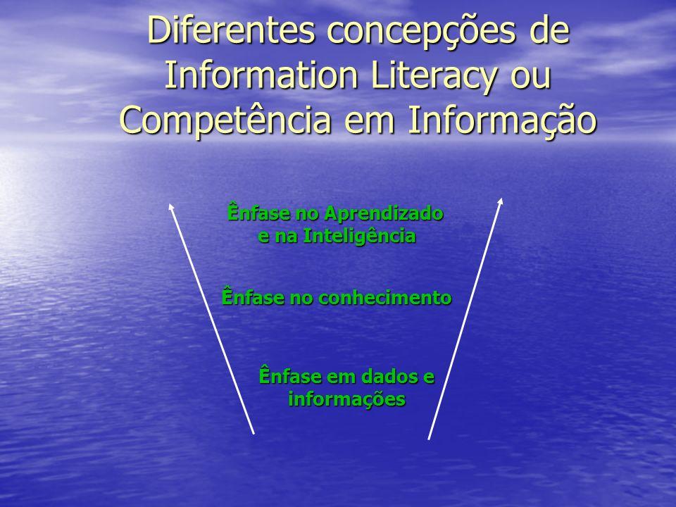 Diferentes concepções de Information Literacy ou Competência em Informação Ênfase em dados e informações Ênfase no conhecimento Ênfase no Aprendizado