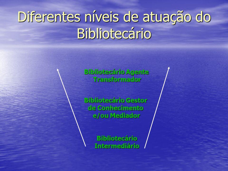 Diferentes níveis de atuação do Bibliotecário Bibliotecário Intermediário Bibliotecário Gestor de Conhecimento e/ou Mediador Bibliotecário Agente Tran