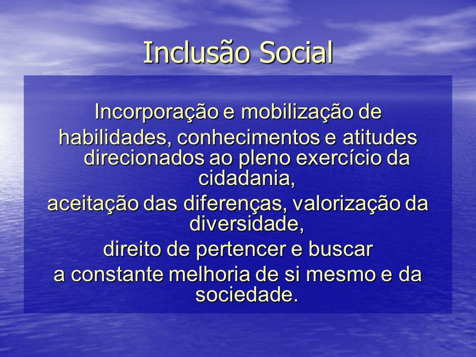 Inclusão Social Incorporação e mobilização de habilidades, conhecimentos e atitudes direcionados ao pleno exercício da cidadania, aceitação das difere