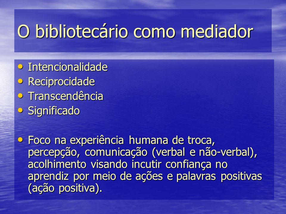 O bibliotecário como mediador Intencionalidade Intencionalidade Reciprocidade Reciprocidade Transcendência Transcendência Significado Significado Foco