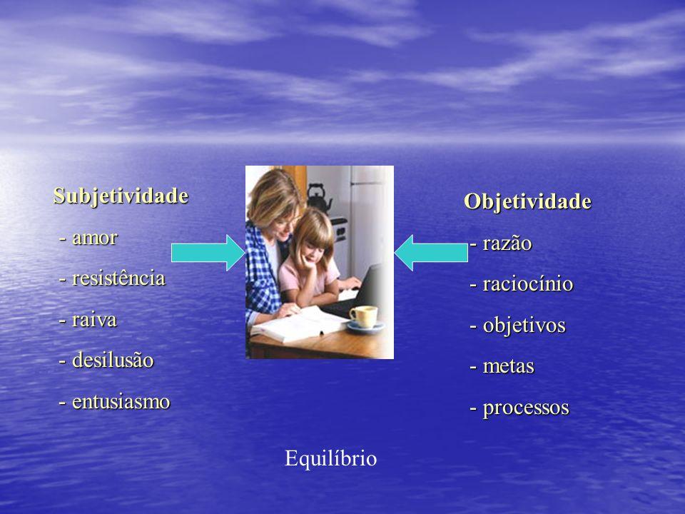 Subjetividade - amor - amor - resistência - resistência - raiva - raiva - desilusão - desilusão - entusiasmo - entusiasmo Objetividade - razão - razão