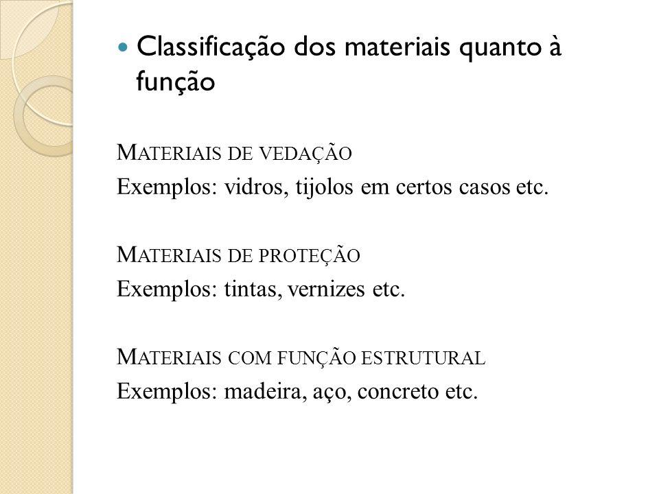 Classificação dos materiais quanto à função M ATERIAIS DE VEDAÇÃO Exemplos: vidros, tijolos em certos casos etc. M ATERIAIS DE PROTEÇÃO Exemplos: tint