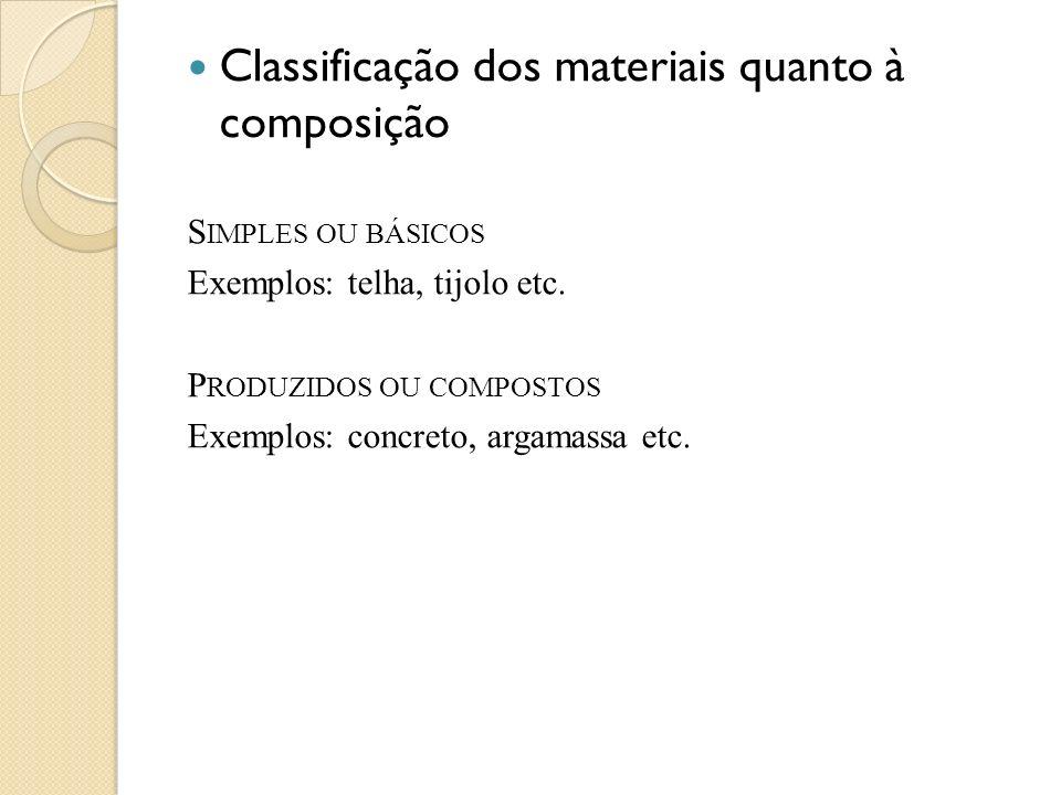 Classificação dos materiais quanto à composição S IMPLES OU BÁSICOS Exemplos: telha, tijolo etc. P RODUZIDOS OU COMPOSTOS Exemplos: concreto, argamass