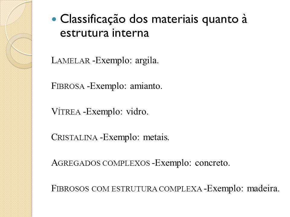 Classificação dos materiais quanto à estrutura interna L AMELAR -Exemplo: argila. F IBROSA -Exemplo: amianto. V ÍTREA -Exemplo: vidro. C RISTALINA -Ex