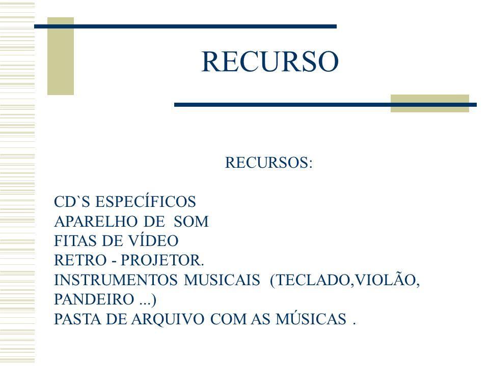 RECURSO RECURSOS: CD`S ESPECÍFICOS APARELHO DE SOM FITAS DE VÍDEO RETRO - PROJETOR.