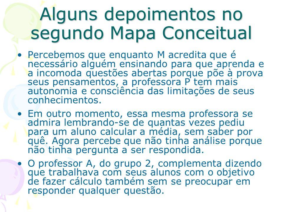 Alguns depoimentos no segundo Mapa Conceitual Percebemos que enquanto M acredita que é necessário alguém ensinando para que aprenda e a incomoda quest
