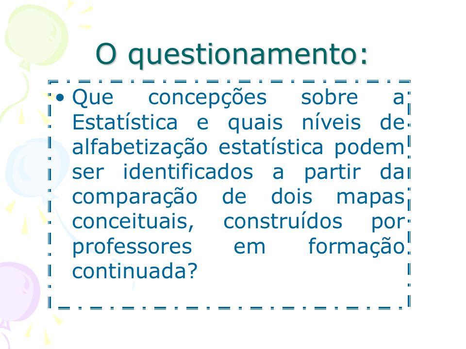 O questionamento: Que concepções sobre a Estatística e quais níveis de alfabetização estatística podem ser identificados a partir da comparação de doi