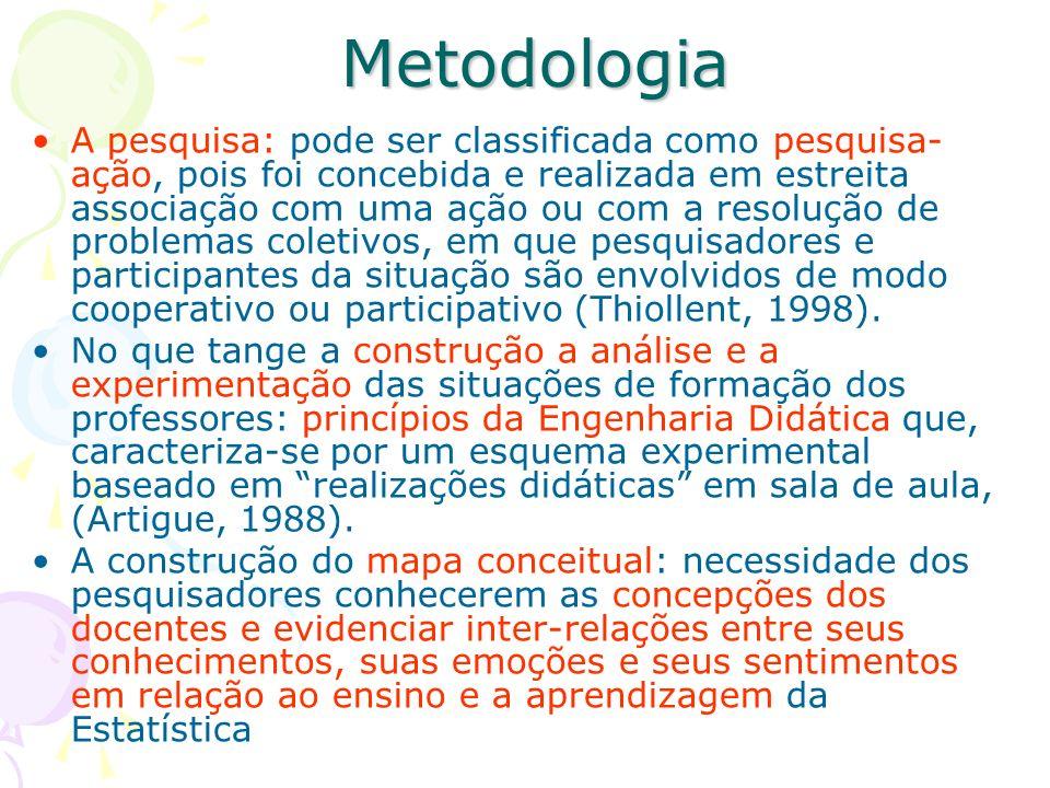 Metodologia A pesquisa: pode ser classificada como pesquisa- ação, pois foi concebida e realizada em estreita associação com uma ação ou com a resoluç