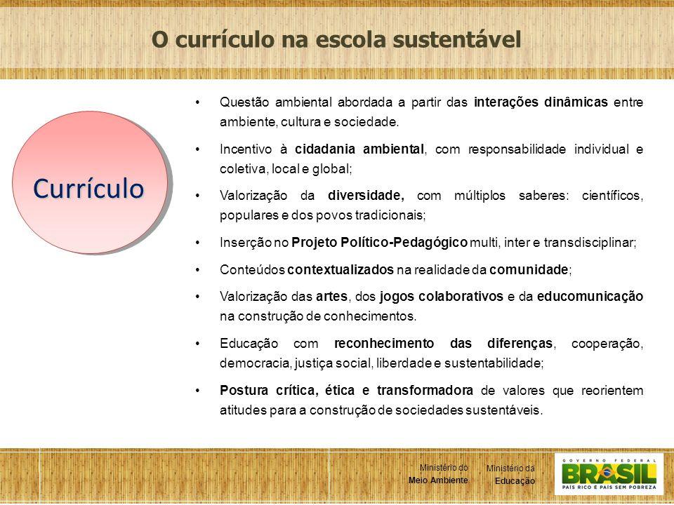 7 Ministério da Educação Ministério do Meio Ambiente Ministério da Educação Ministério do Meio Ambiente Questão ambiental abordada a partir das intera