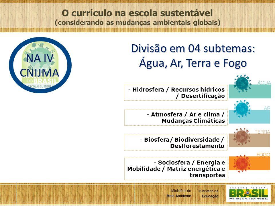 8 Ministério da Educação Ministério do Meio Ambiente Ministério da Educação Ministério do Meio Ambiente NA IV CNIJMA - Hidrosfera / Recursos hídricos