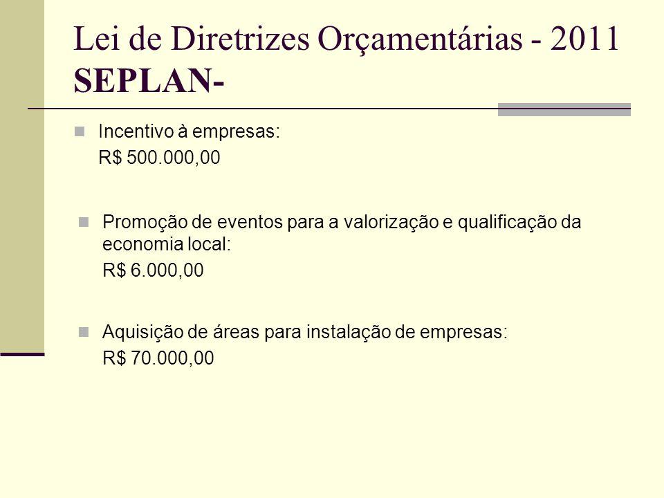 Lei de Diretrizes Orçamentárias - 2011 SEPLAN- Incentivo à empresas: R$ 500.000,00 Promoção de eventos para a valorização e qualificação da economia l