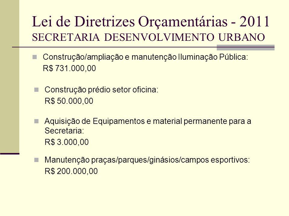 Lei de Diretrizes Orçamentárias - 2011 SECRETARIA DESENVOLVIMENTO URBANO Construção/ampliação e manutenção Iluminação Pública: R$ 731.000,00 Construçã