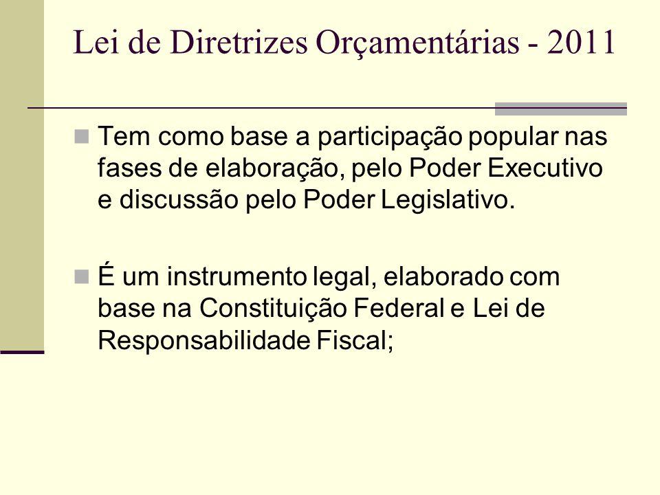 Lei de Diretrizes Orçamentárias - 2011 Tem como base a participação popular nas fases de elaboração, pelo Poder Executivo e discussão pelo Poder Legis