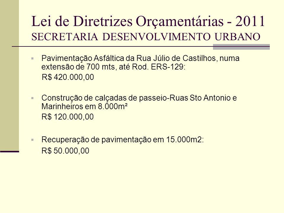 Lei de Diretrizes Orçamentárias - 2011 SECRETARIA DESENVOLVIMENTO URBANO Pavimentação Asfáltica da Rua Júlio de Castilhos, numa extensão de 700 mts, a