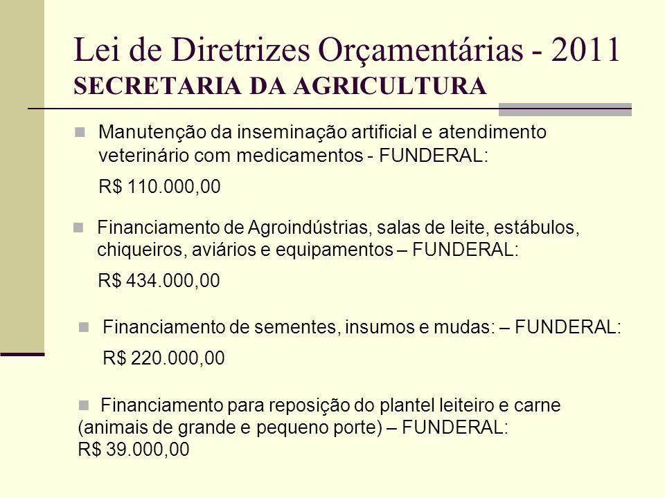 Lei de Diretrizes Orçamentárias - 2011 SECRETARIA DA AGRICULTURA Manutenção da inseminação artificial e atendimento veterinário com medicamentos - FUN
