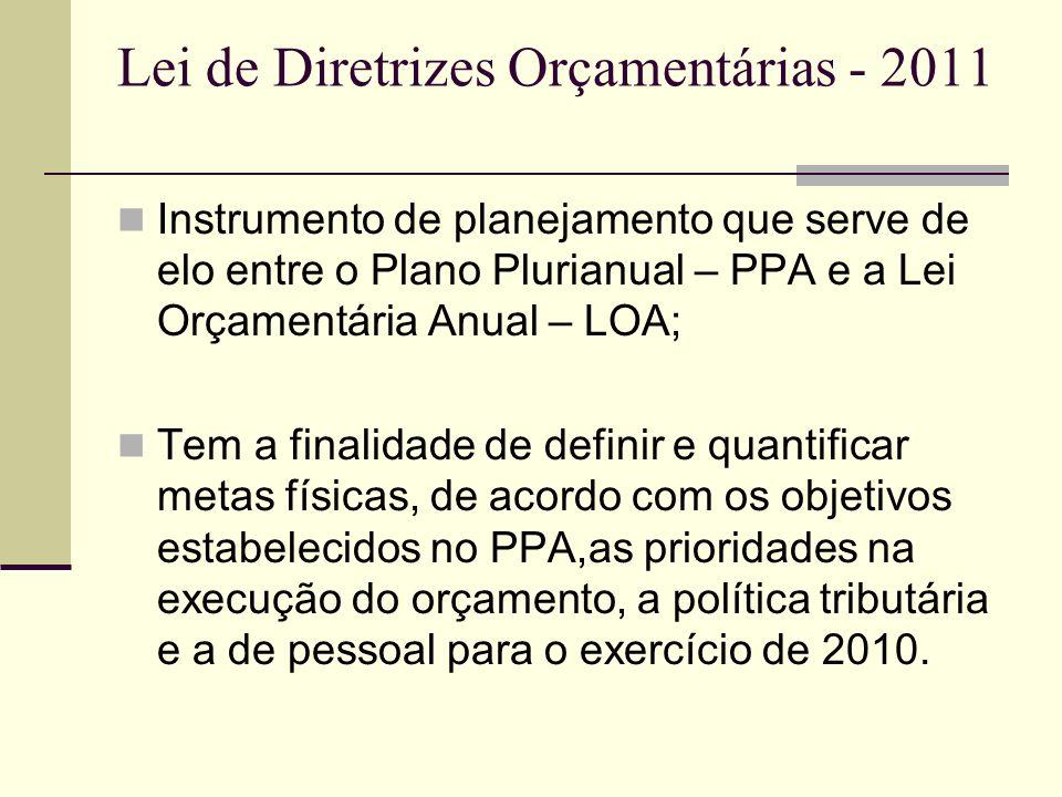 Lei de Diretrizes Orçamentárias - 2011 Instrumento de planejamento que serve de elo entre o Plano Plurianual – PPA e a Lei Orçamentária Anual – LOA; T