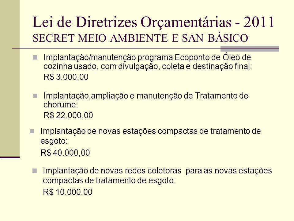 Lei de Diretrizes Orçamentárias - 2011 SECRET MEIO AMBIENTE E SAN BÁSICO Implantação/manutenção programa Ecoponto de Óleo de cozinha usado, com divulg