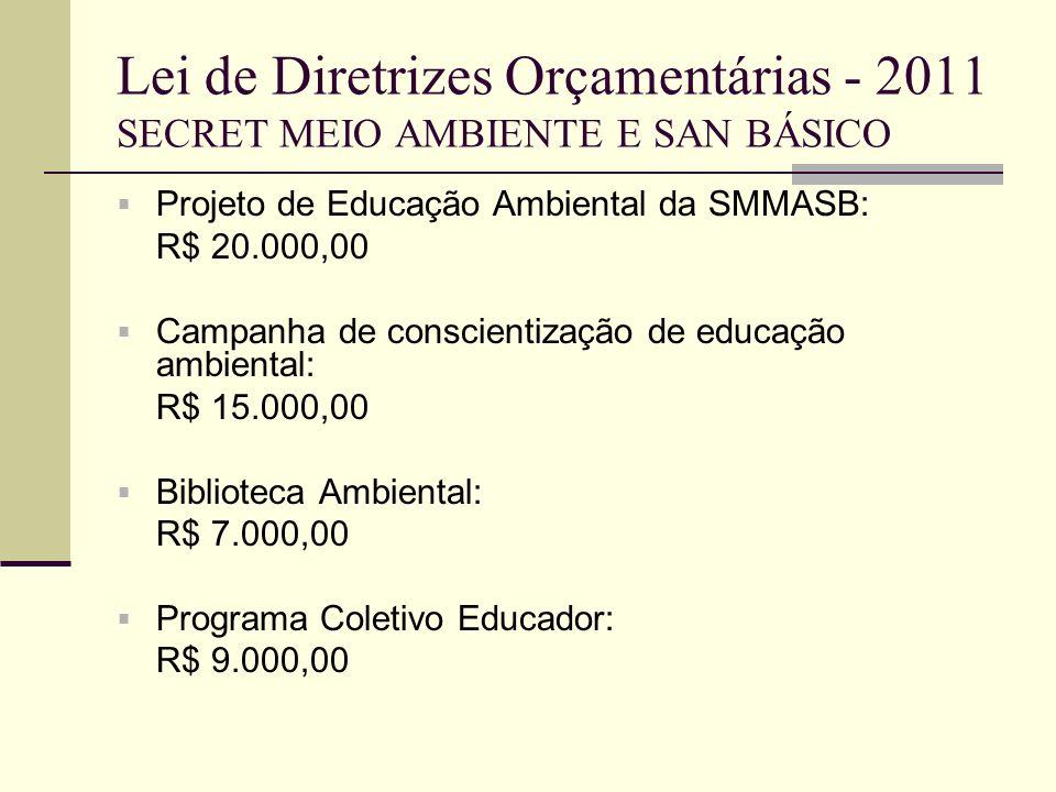 Lei de Diretrizes Orçamentárias - 2011 SECRET MEIO AMBIENTE E SAN BÁSICO Projeto de Educação Ambiental da SMMASB: R$ 20.000,00 Campanha de conscientiz