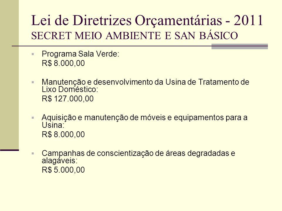 Lei de Diretrizes Orçamentárias - 2011 SECRET MEIO AMBIENTE E SAN BÁSICO Programa Sala Verde: R$ 8.000,00 Manutenção e desenvolvimento da Usina de Tra
