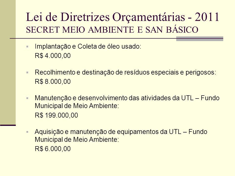 Lei de Diretrizes Orçamentárias - 2011 SECRET MEIO AMBIENTE E SAN BÁSICO Implantação e Coleta de óleo usado: R$ 4.000,00 Recolhimento e destinação de