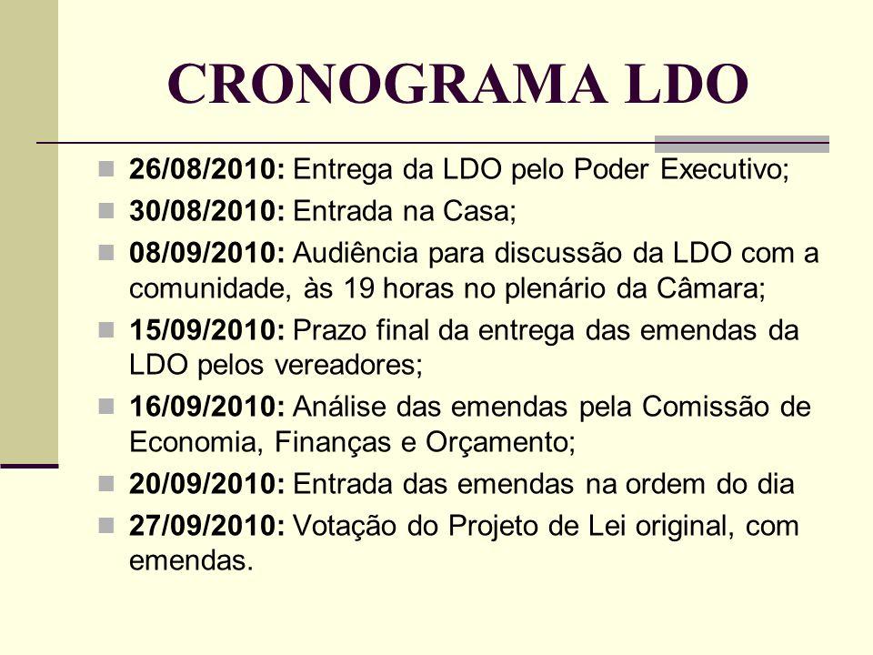 CRONOGRAMA LDO 26/08/2010: Entrega da LDO pelo Poder Executivo; 30/08/2010: Entrada na Casa; 08/09/2010: Audiência para discussão da LDO com a comunid
