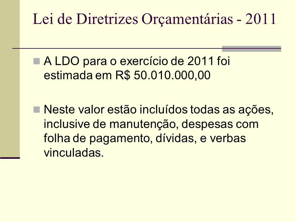Lei de Diretrizes Orçamentárias - 2011 SECRETARIA DA AGRICULTURA Controle de doença infecto-contagiosas e melhoramento genético: R$ 70.000,00 Aquisição de veículo leve para a Secretaria: R$ 30.000,00 Subsídio à sementes, insumos e mudas: R$ 130.000,00 Serviço de inspeção municipal-SIM/implantação do SUASA: R$ 40.000,00