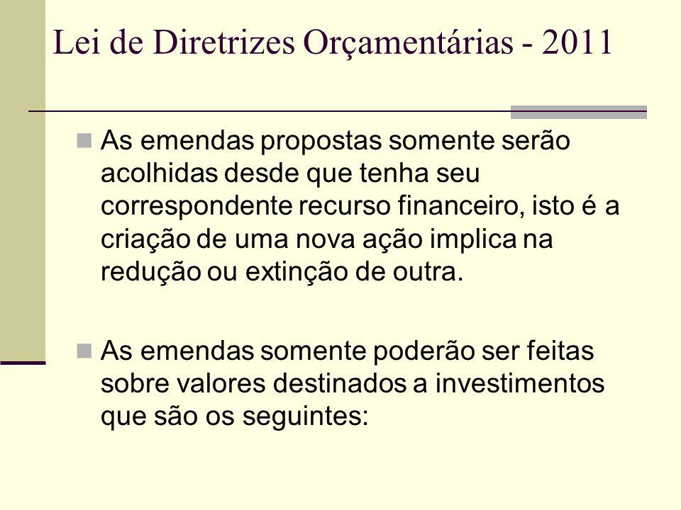 Lei de Diretrizes Orçamentárias - 2011 SECRETARIA DA AGRICULTURA Manutenção da inseminação artificial e atendimento veterinário com medicamentos - FUNDERAL: R$ 110.000,00 Financiamento de Agroindústrias, salas de leite, estábulos, chiqueiros, aviários e equipamentos – FUNDERAL: R$ 434.000,00 Financiamento de sementes, insumos e mudas: – FUNDERAL: R$ 220.000,00 Financiamento para reposição do plantel leiteiro e carne (animais de grande e pequeno porte) – FUNDERAL: R$ 39.000,00