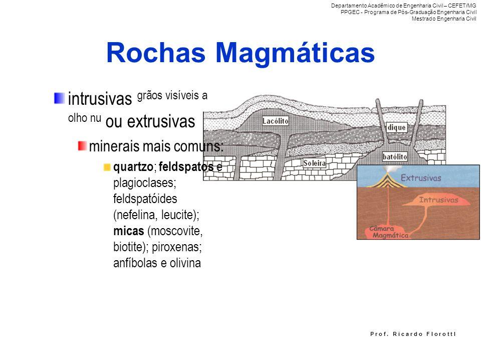 Rochas Magmáticas intrusivas grãos visíveis a olho nu ou extrusivas minerais mais comuns: quartzo ; feldspatos e plagioclases; feldspatóides (nefelina