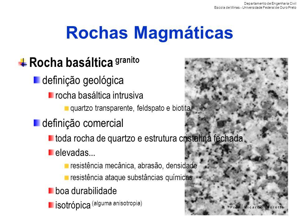 P r o f. R i c a r d o F I o r o t t I Rochas Magmáticas Rocha basáltica granito definição geológica rocha basáltica intrusiva quartzo transparente, f