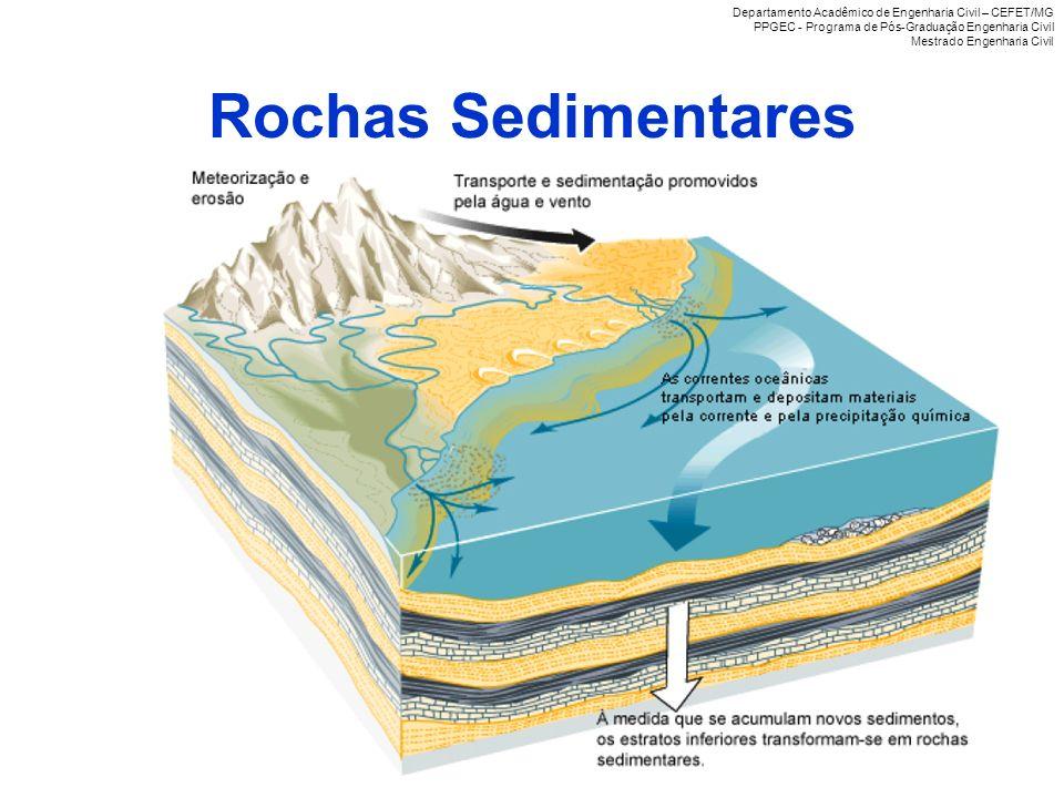 Rochas Sedimentares P r o f. R i c a r d o F I o r o t t I Departamento Acadêmico de Engenharia Civil – CEFET/MG PPGEC - Programa de Pós-Graduação Eng