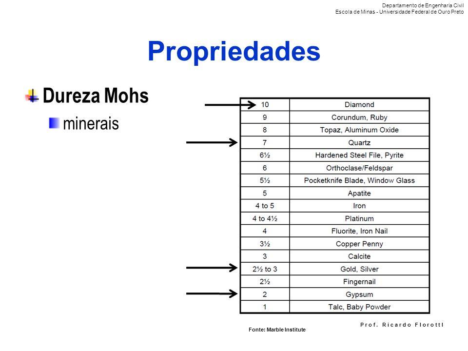 P r o f. R i c a r d o F I o r o t t I Propriedades Dureza Mohs minerais Departamento de Engenharia Civil Escola de Minas - Universidade Federal de Ou