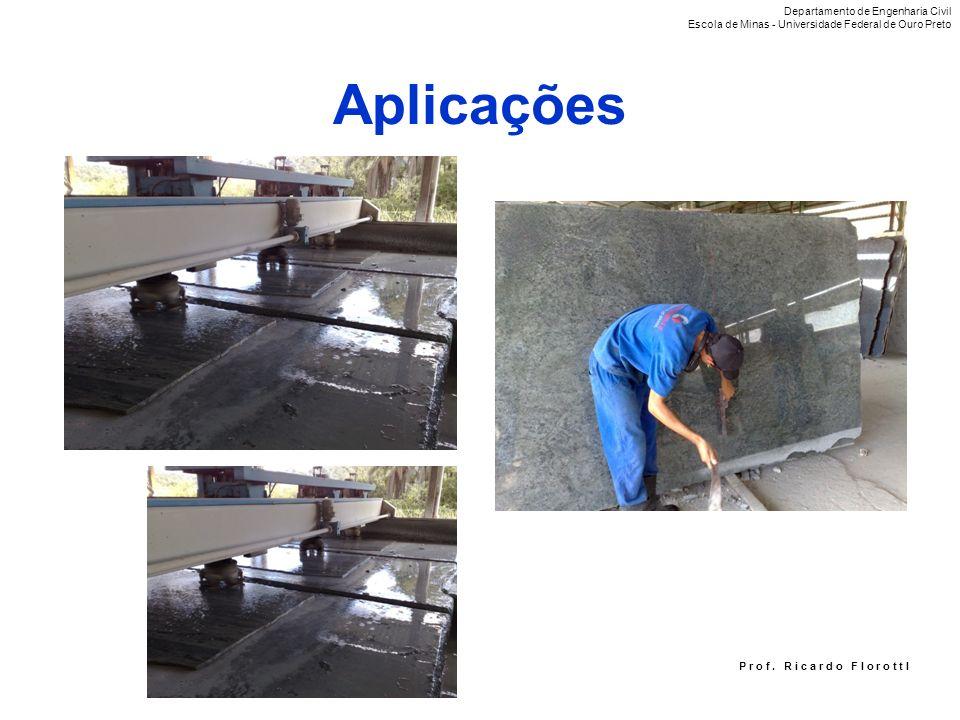 P r o f. R i c a r d o F I o r o t t I Aplicações Departamento de Engenharia Civil Escola de Minas - Universidade Federal de Ouro Preto