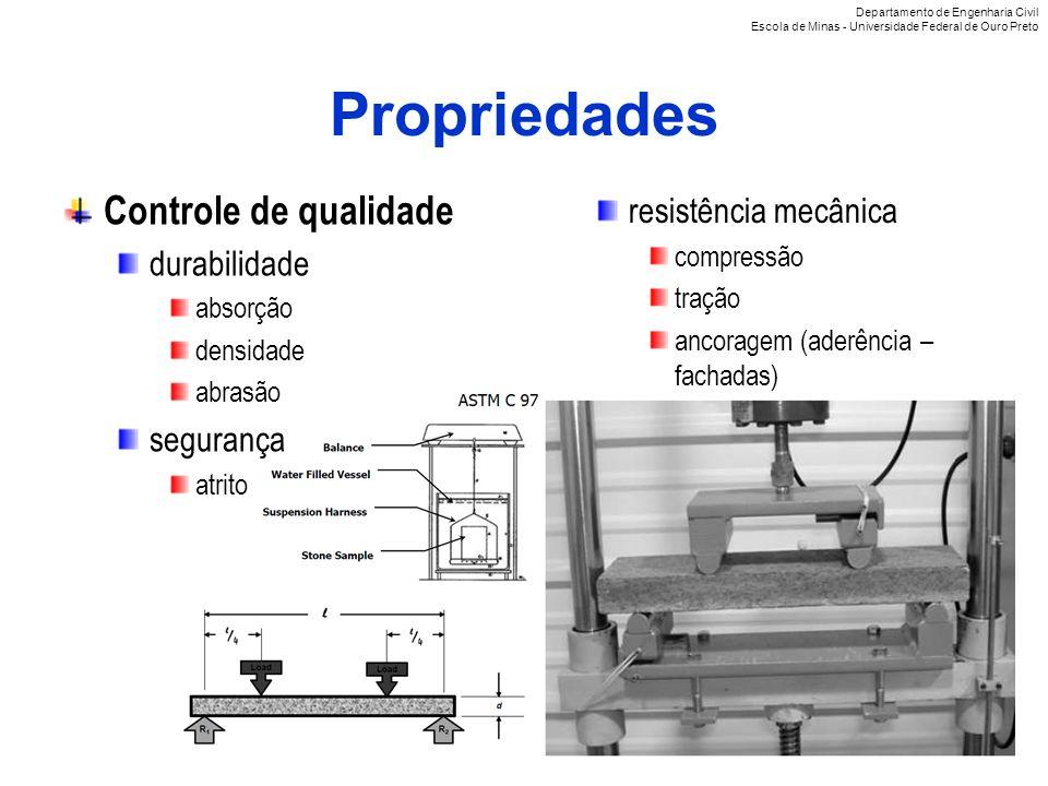 Propriedades Controle de qualidade durabilidade absorção densidade abrasão segurança atrito resistência mecânica compressão tração ancoragem (aderênci
