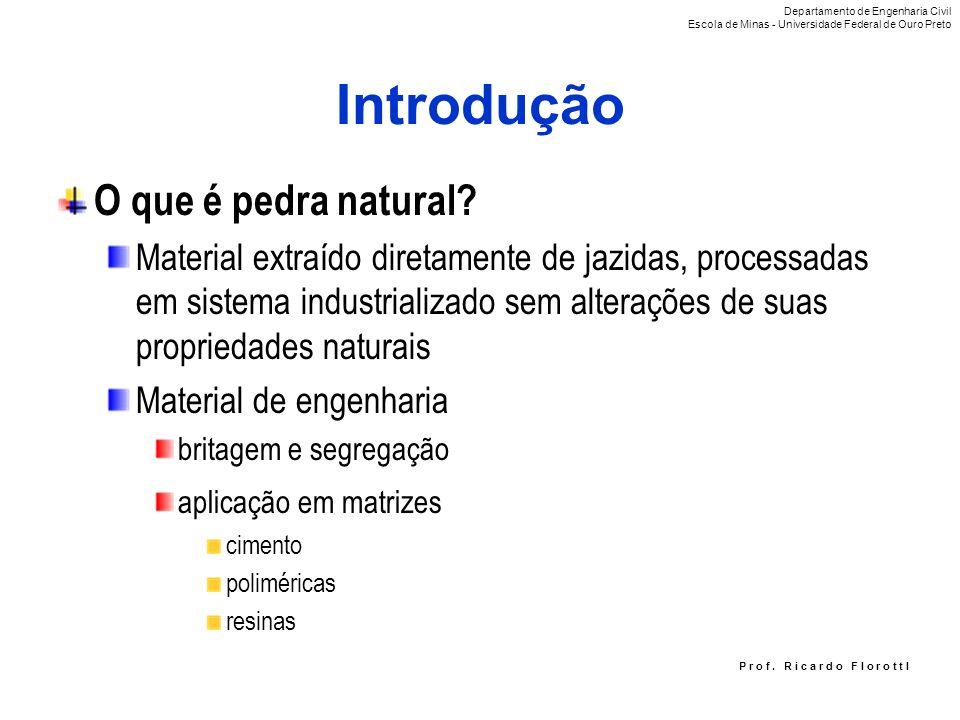 P r o f. R i c a r d o F I o r o t t I Introdução O que é pedra natural? Material extraído diretamente de jazidas, processadas em sistema industrializ