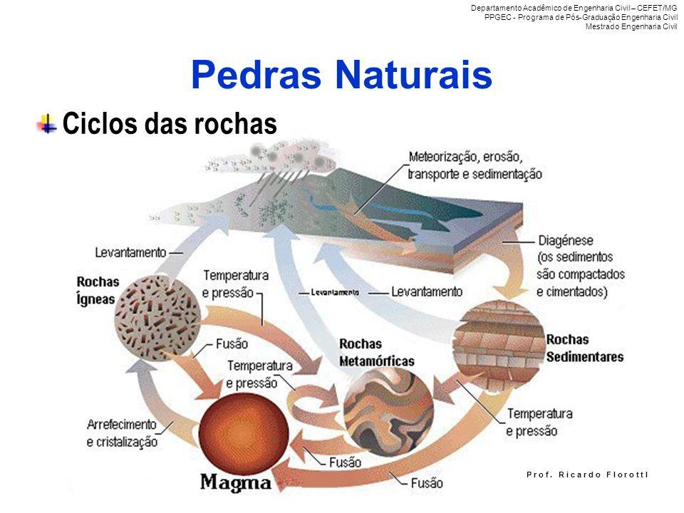Rochas Magmáticas intrusivas grãos visíveis a olho nu ou extrusivas minerais mais comuns: quartzo ; feldspatos e plagioclases; feldspatóides (nefelina, leucite); micas (moscovite, biotite); piroxenas; anfíbolas e olivina P r o f.