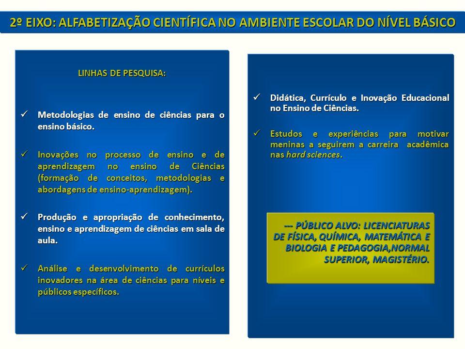 LINHAS DE PESQUISA: Metodologias de ensino de ciências para o ensino básico.