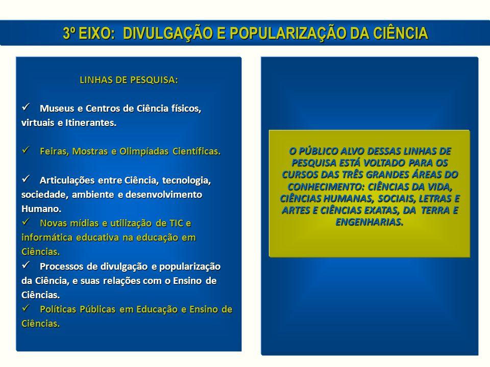 LINHAS DE PESQUISA: Museus e Centros de Ciência físicos, Museus e Centros de Ciência físicos, virtuais e Itinerantes.
