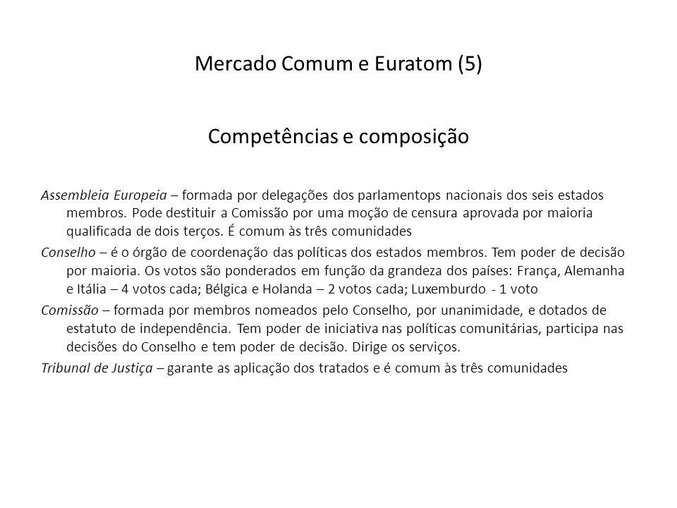 Mercado Comum e Euratom (5) Competências e composição Assembleia Europeia – formada por delegações dos parlamentops nacionais dos seis estados membros.