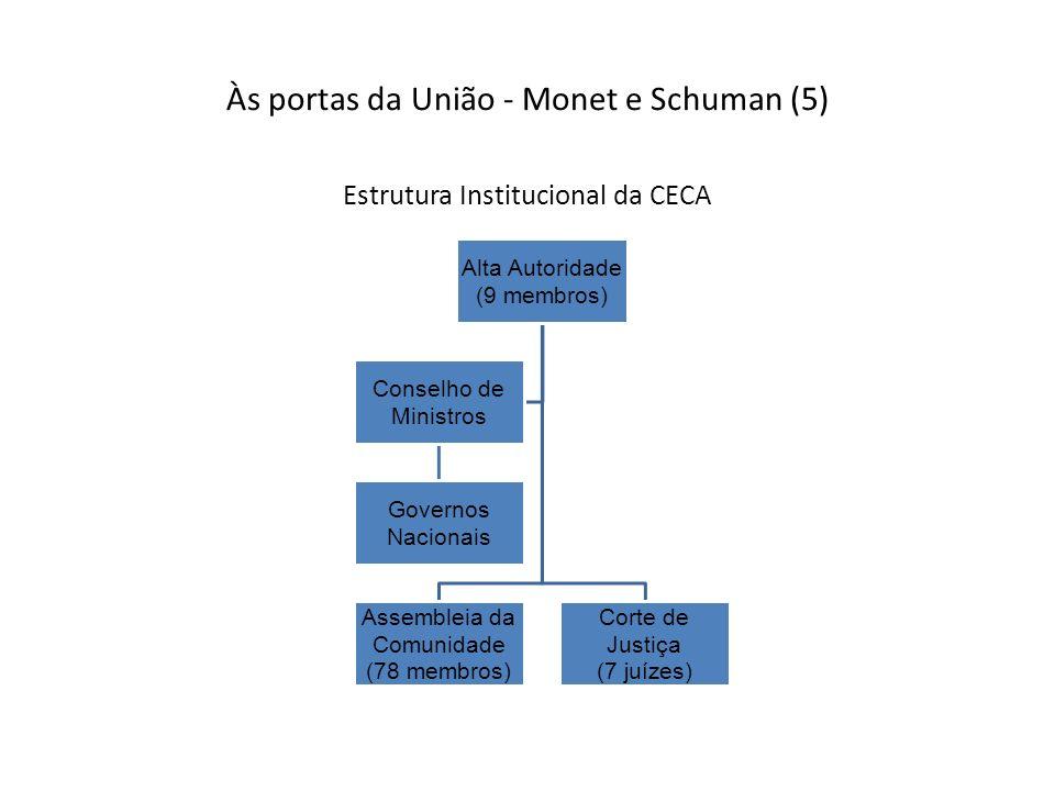 Às portas da União - Monet e Schuman (5) Estrutura Institucional da CECA Alta Autoridade (9 membros) Assembleia da Comunidade (78 membros) Corte de Justiça (7 juízes) Conselho de Ministros Governos Nacionais