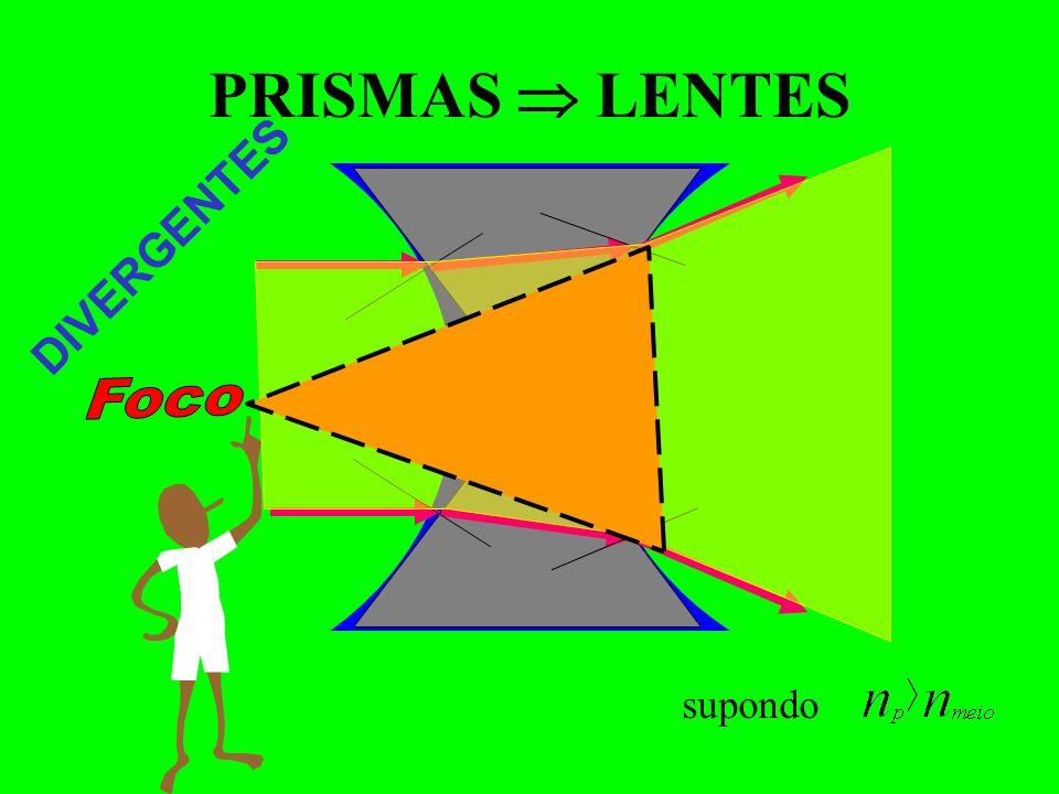 PRISMAS LENTES supondo CONVERGENTES