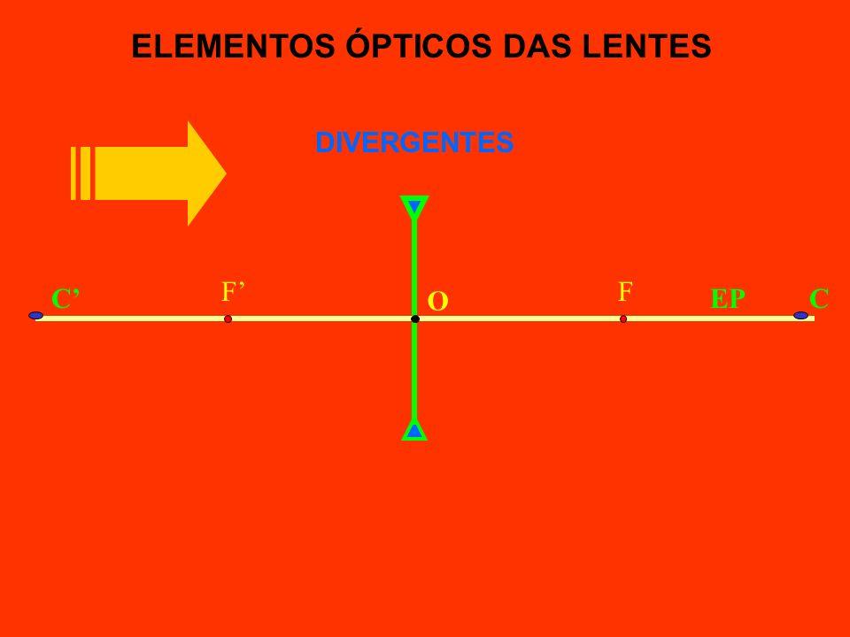 ELEMENTOS ÓPTICOS DAS LENTES CONVERGENTES FF' CC'OEP