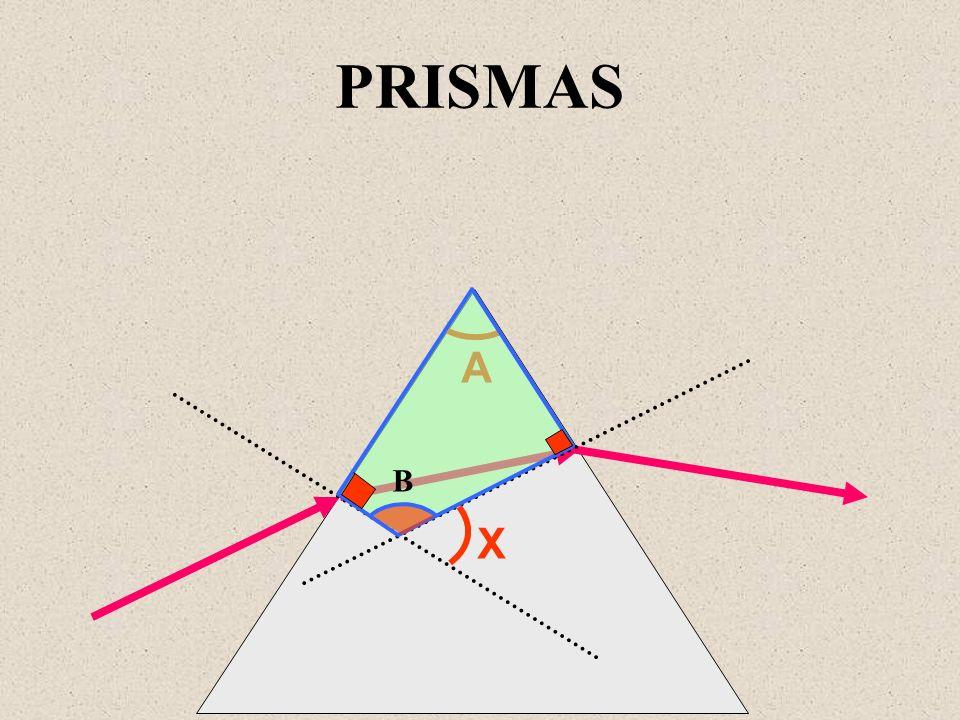 PRISMAS A A i1i1 r1r1 i2i2 r2r2 d1d1 d2d2 D Primeiro ângulo de INCIDÊNCIA Primeiro ângulo de REFRAÇÃO Primeiro desvio Segundo ângulo de INCIDÊNCIA Seg