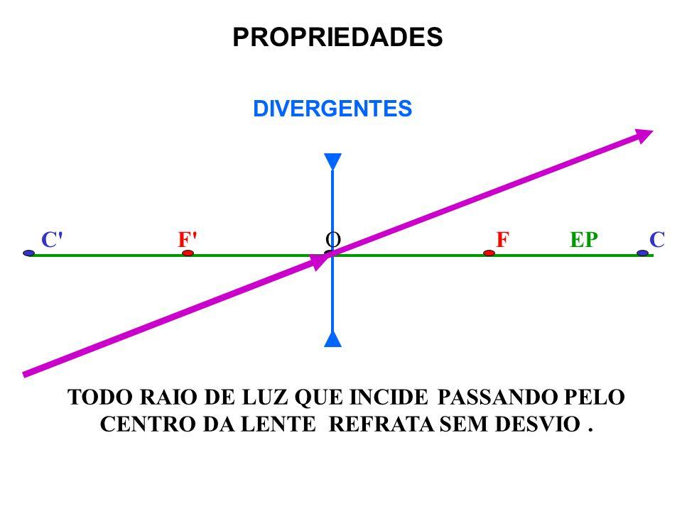 CONVERGENTES FF'CC'OEP PROPRIEDADES TODO RAIO DE LUZ QUE INCIDE PASSANDO PELO CENTRO DA LENTE REFRATA SEM DESVIO.