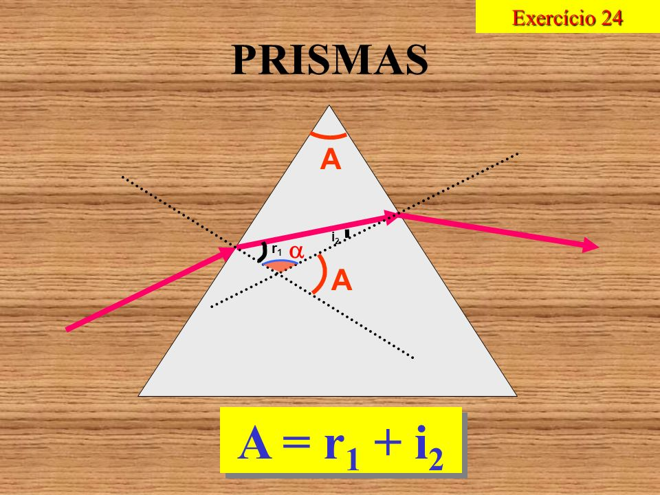 PRISMAS A X B