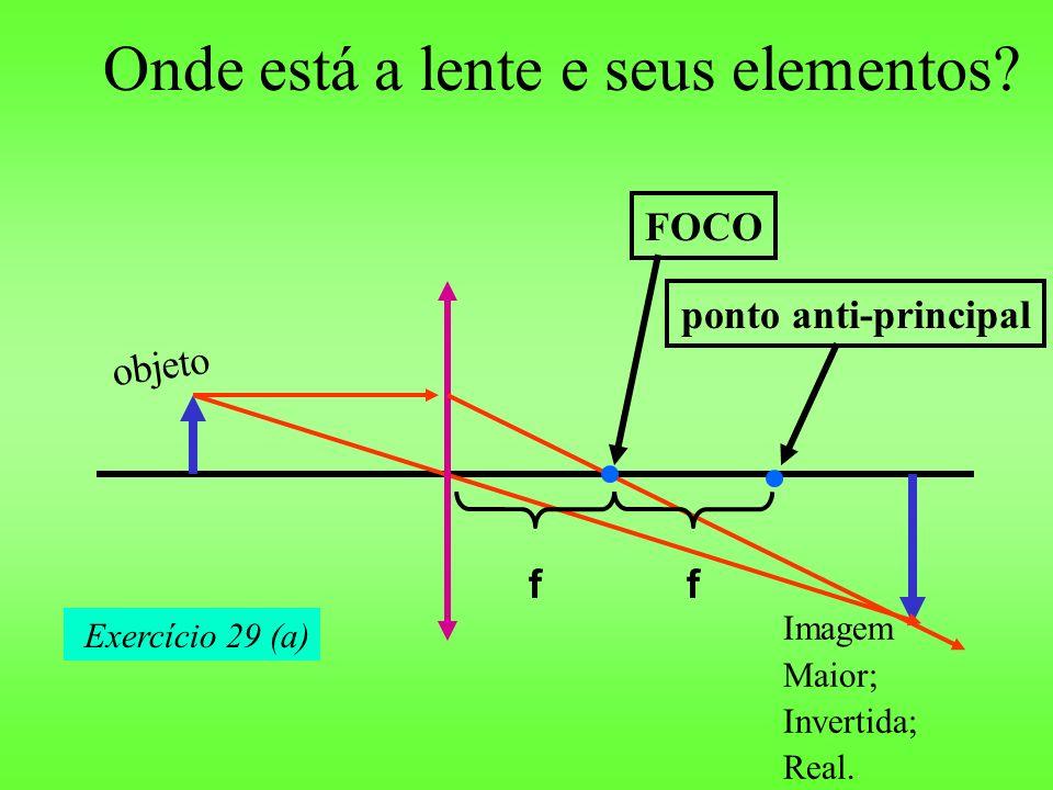 CONSTRUÇÃO DE IMAGENS CONVERGENTES F F'CC'OEP IMAGEM VIRTUAL DIREITA MAIOR Exercício 28 (e)