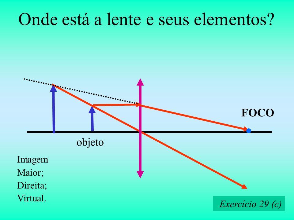 FOCO objeto Onde está a lente e seus elementos? Exercício 29 (b) Imagem Menor; Direita; Virtual.