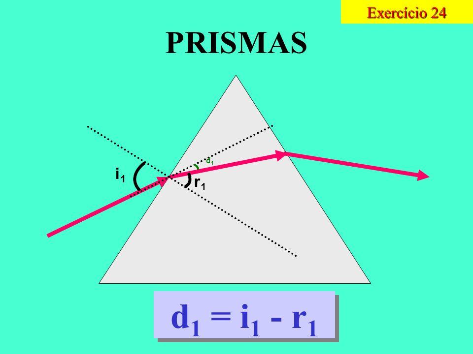 VERGENCIA (V) É o inverso da distância focal No Sistema Internacional de unidades [ V ] = m -1 ou DIOPTRIAS (Di) Os médicos (oculistas) chamam dioptrias de GRAUS