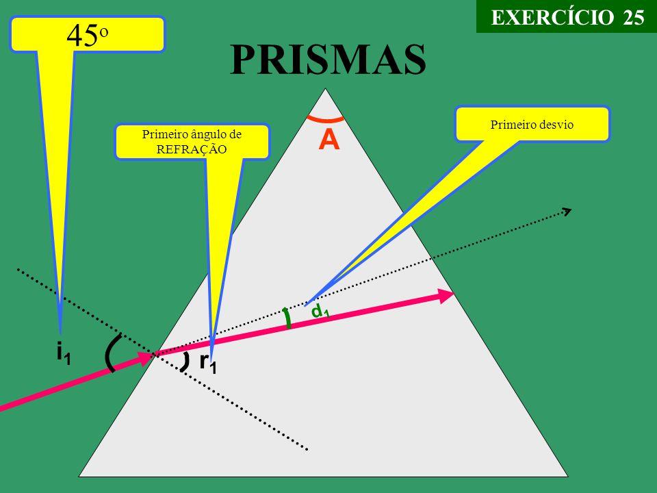 PRISMAS A i1i1 r1r1 d1d1 45 o Primeiro ângulo de REFRAÇÃO Primeiro desvio EXERCÍCIO 25